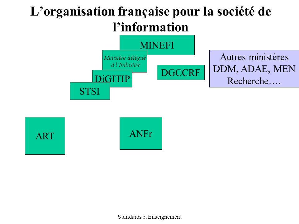 L'organisation française pour la société de l'information