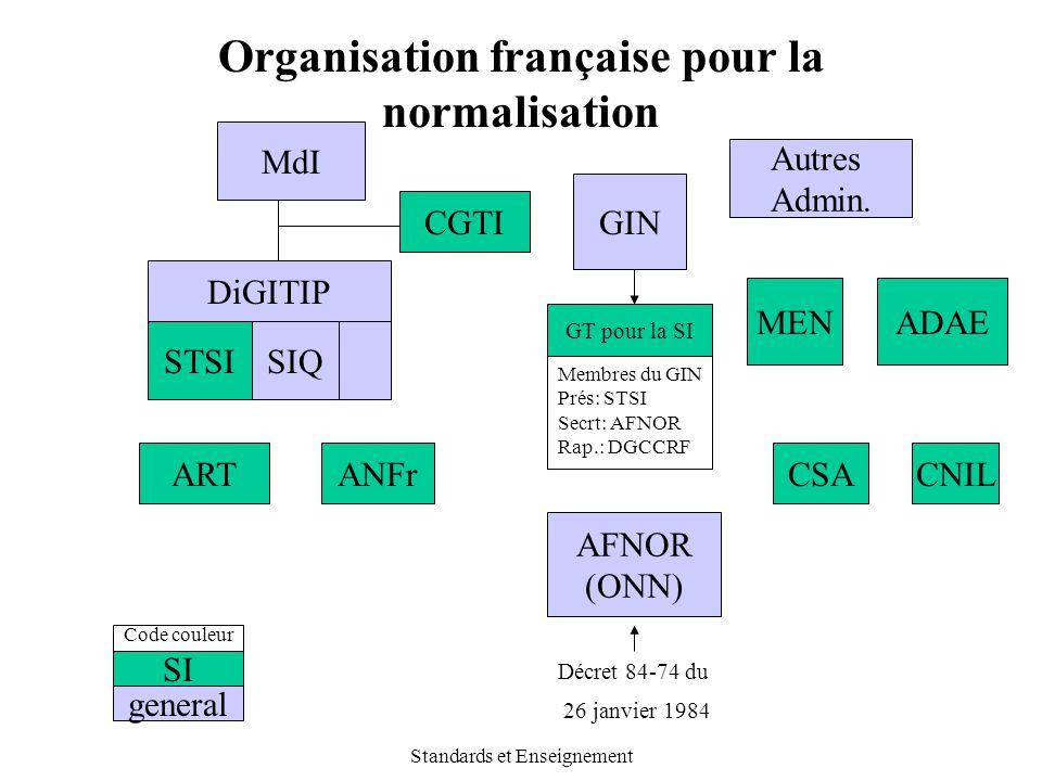 Organisation française pour la normalisation