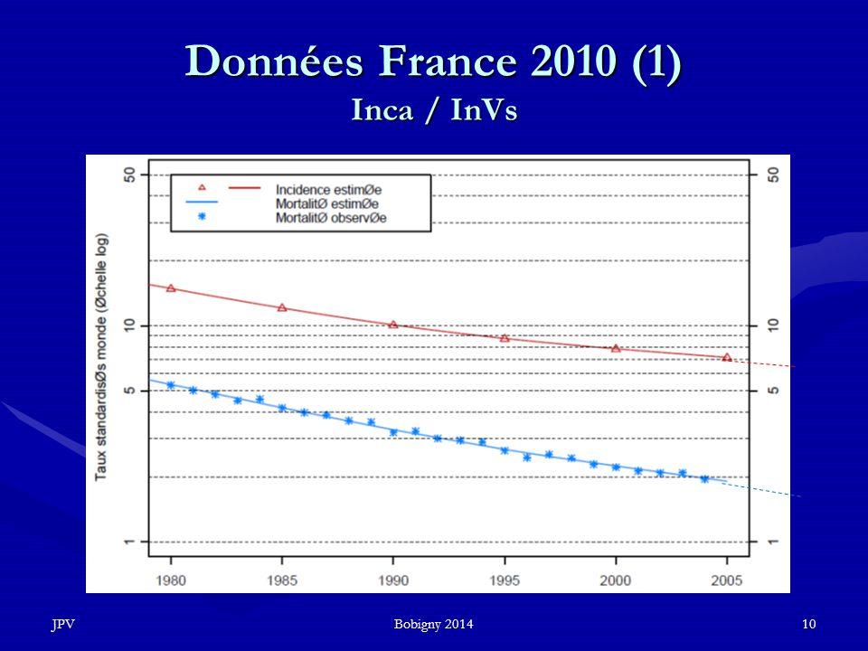 Données France 2010 (1) Inca / InVs