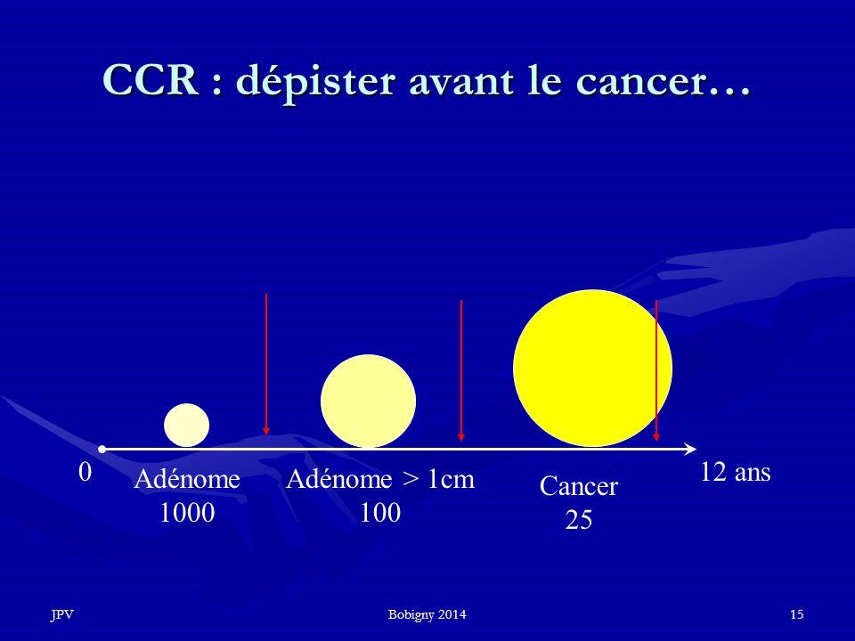 CCR : dépister avant le cancer…