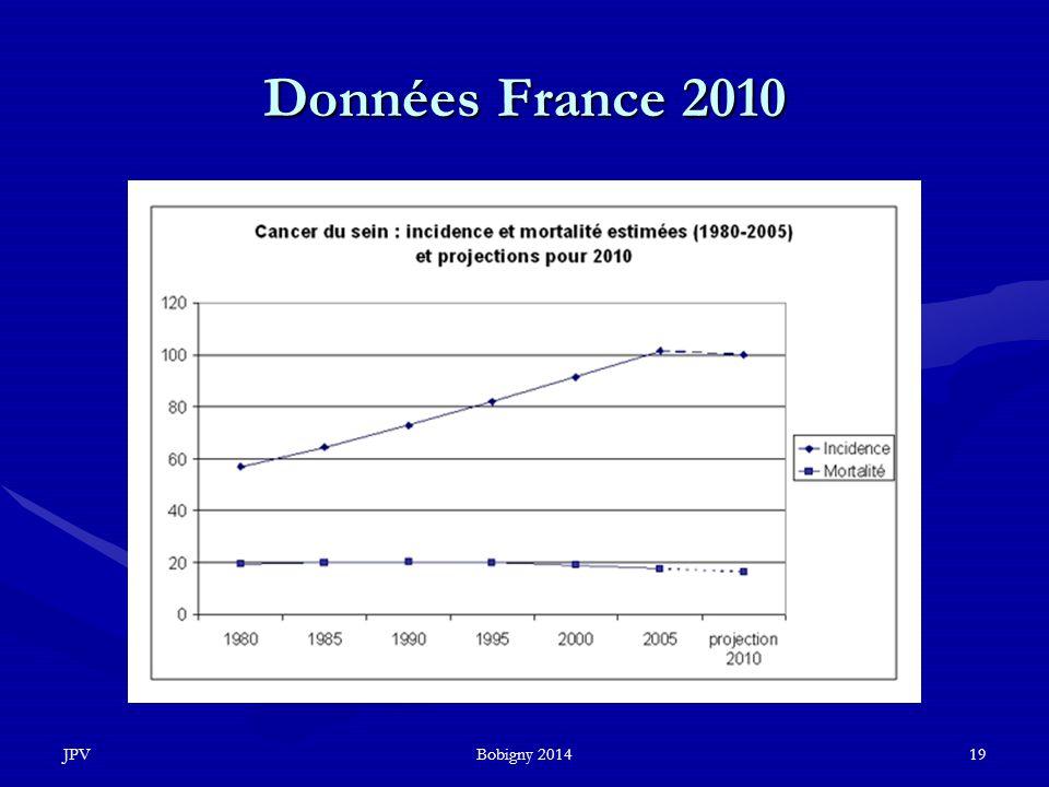 Données France 2010