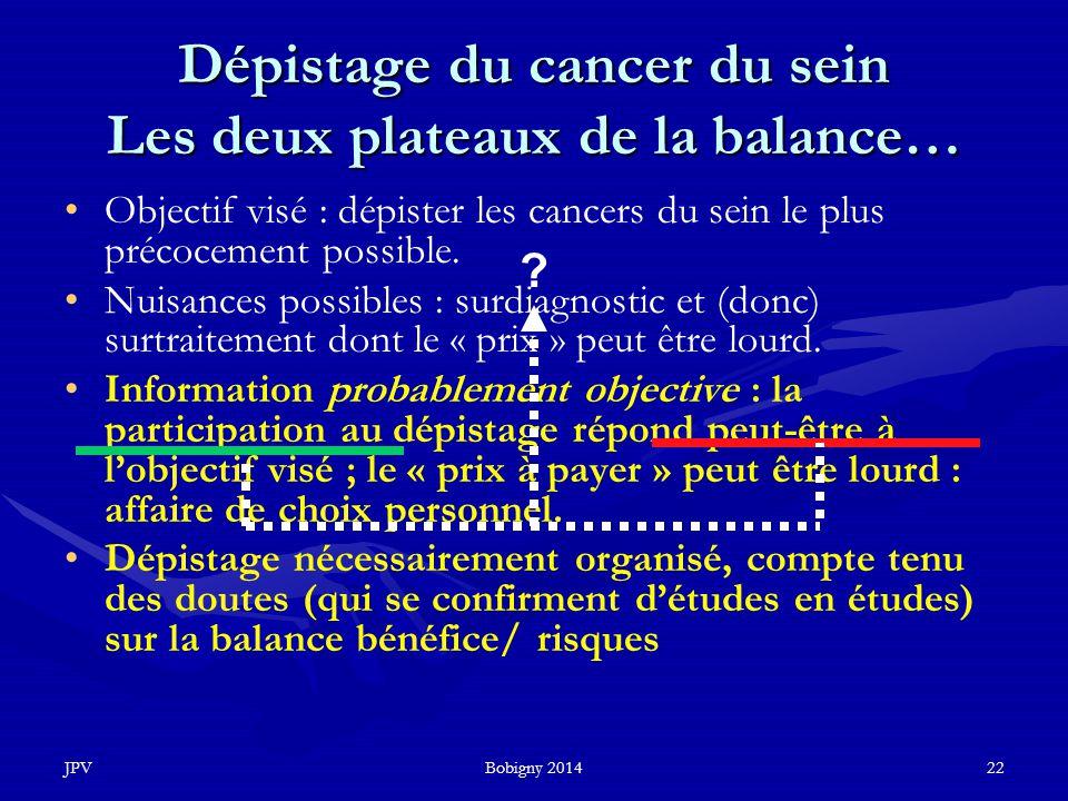 Dépistage du cancer du sein Les deux plateaux de la balance…