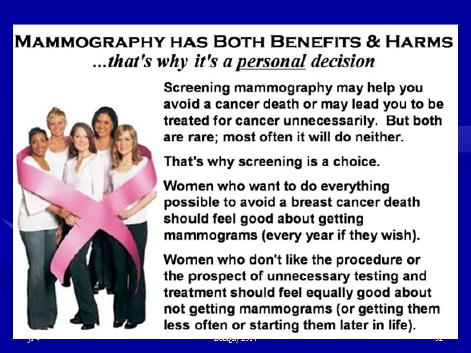 Proposition d'affiche de HG Welch pour le dépistage du cancer du sein :