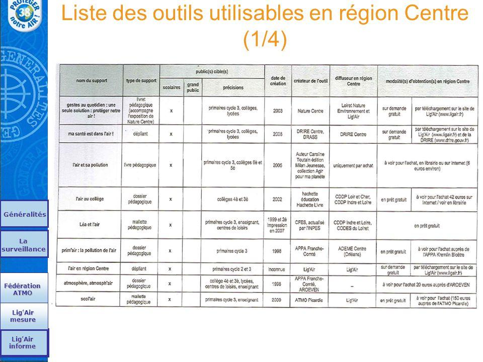 Liste des outils utilisables en région Centre (1/4)
