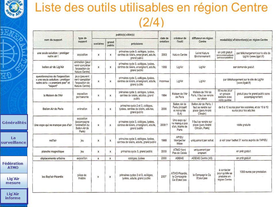 Liste des outils utilisables en région Centre (2/4)