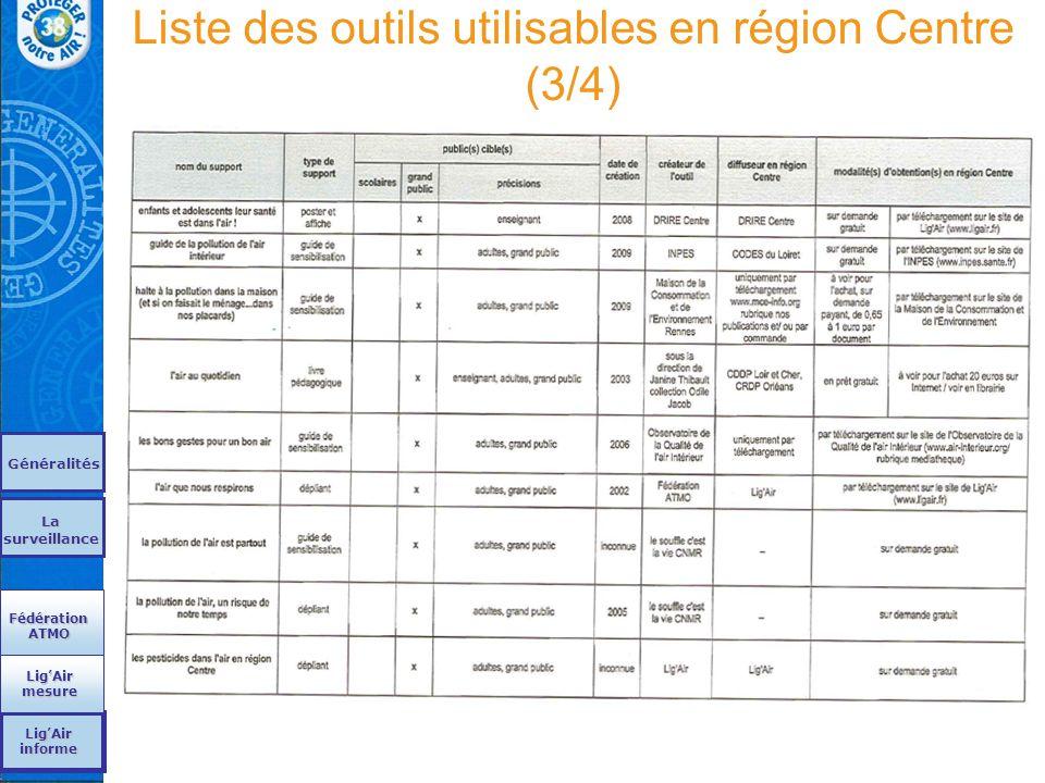 Liste des outils utilisables en région Centre (3/4)