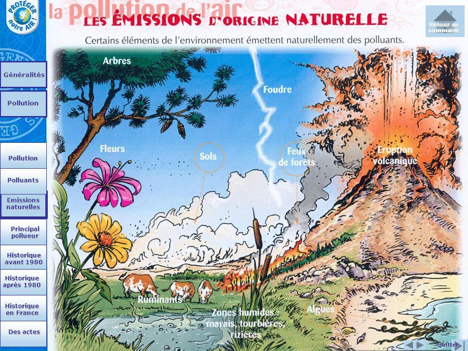 Généralités Pollution