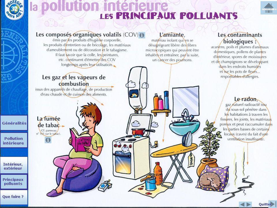 Généralités Pollution intérieure