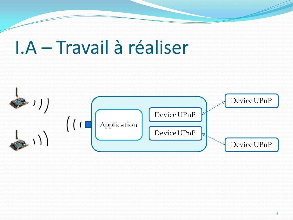 I.A – Travail à réaliser Device UPnP Application