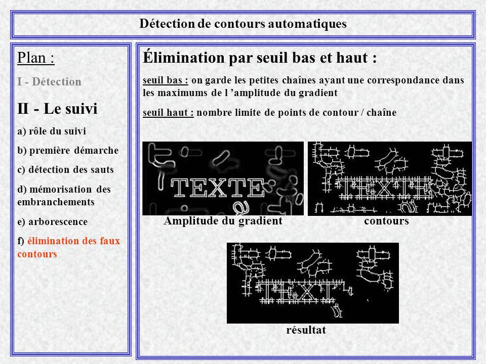 Détection de contours automatiques