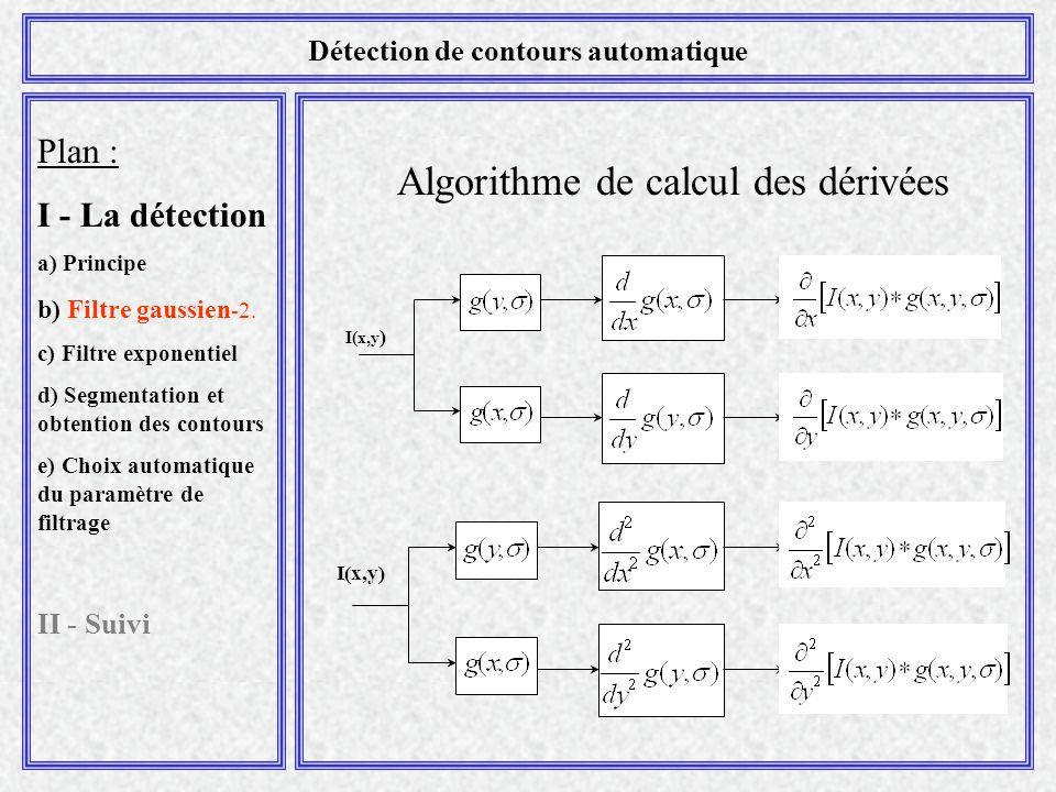 Détection de contours automatique