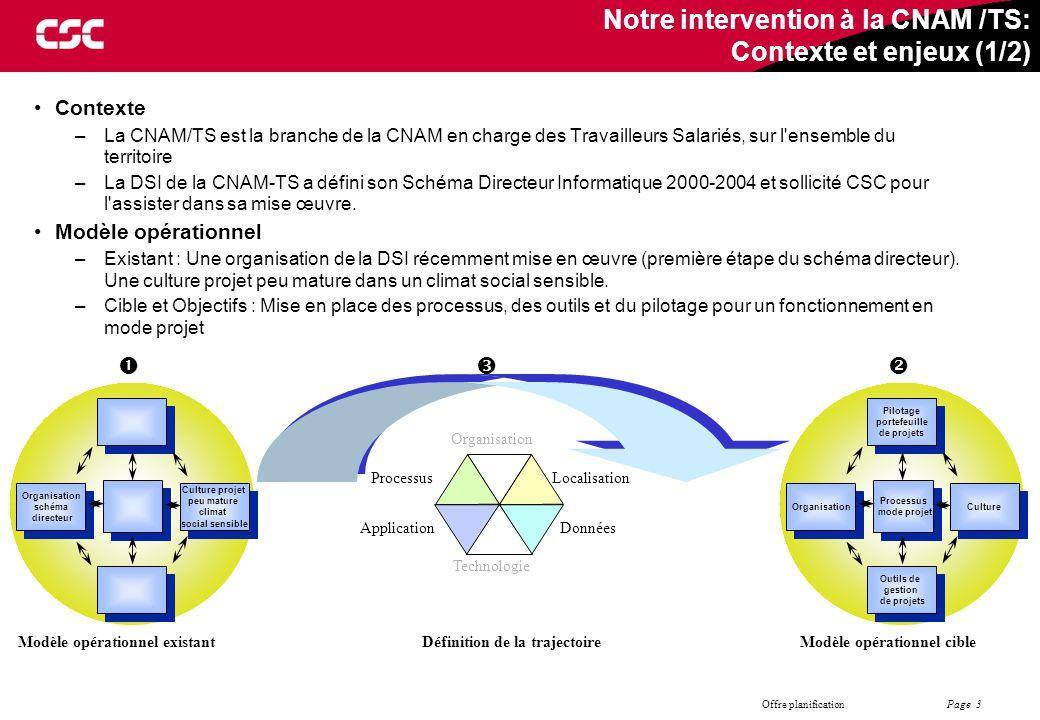 Notre intervention à la CNAM /TS: Contexte et enjeux (1/2)