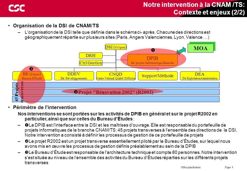 Notre intervention à la CNAM /TS: Contexte et enjeux (2/2)