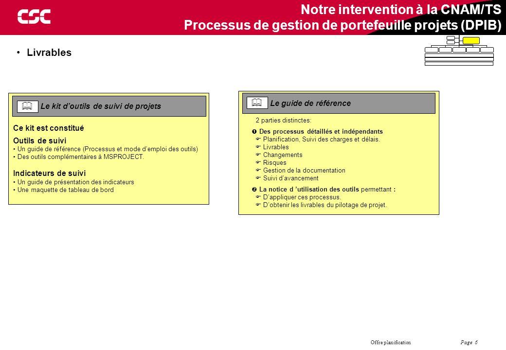 Notre intervention à la CNAM/TS Processus de gestion de portefeuille projets (DPIB)