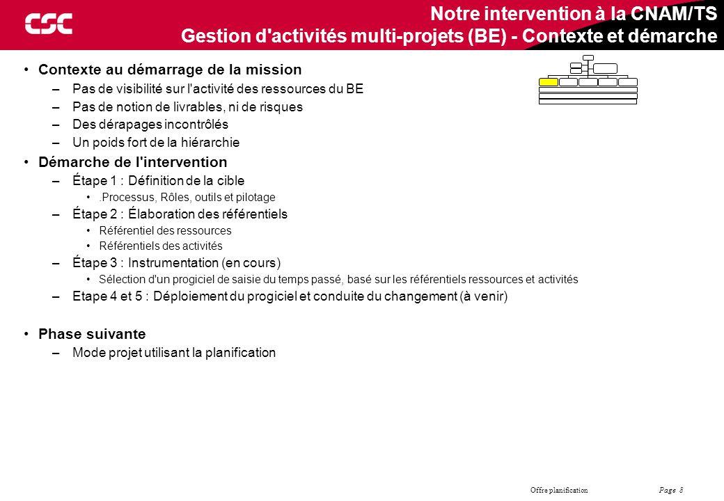 Notre intervention à la CNAM/TS Gestion d activités multi-projets (BE) - Contexte et démarche
