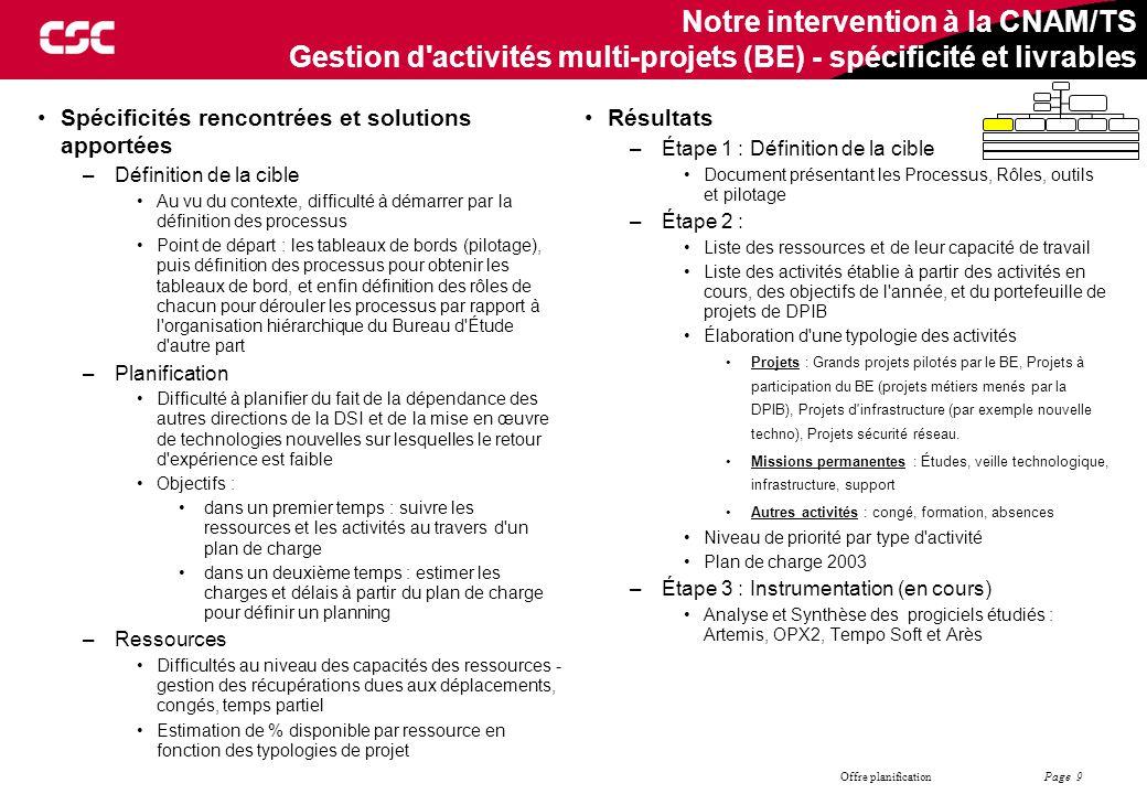 Notre intervention à la CNAM/TS Gestion d activités multi-projets (BE) - spécificité et livrables