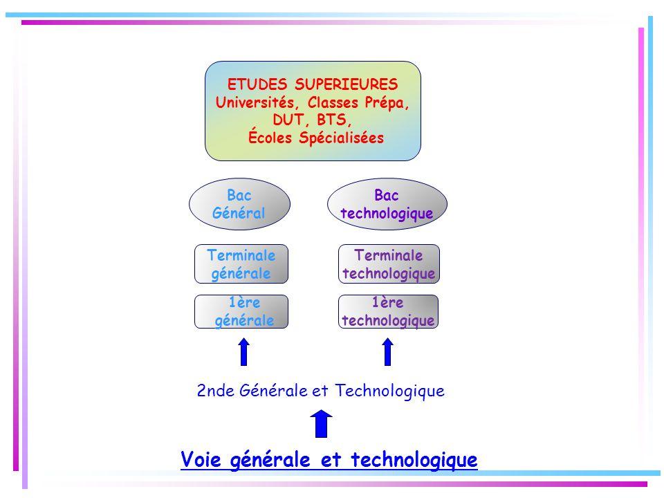 Universités, Classes Prépa, Voie générale et technologique