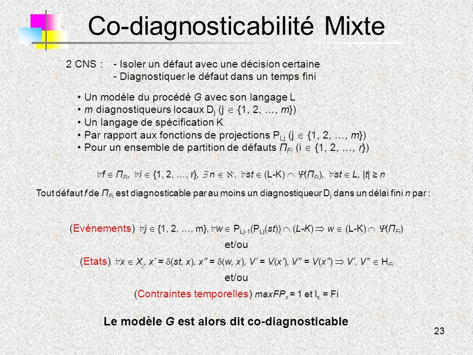 Co-diagnosticabilité Mixte