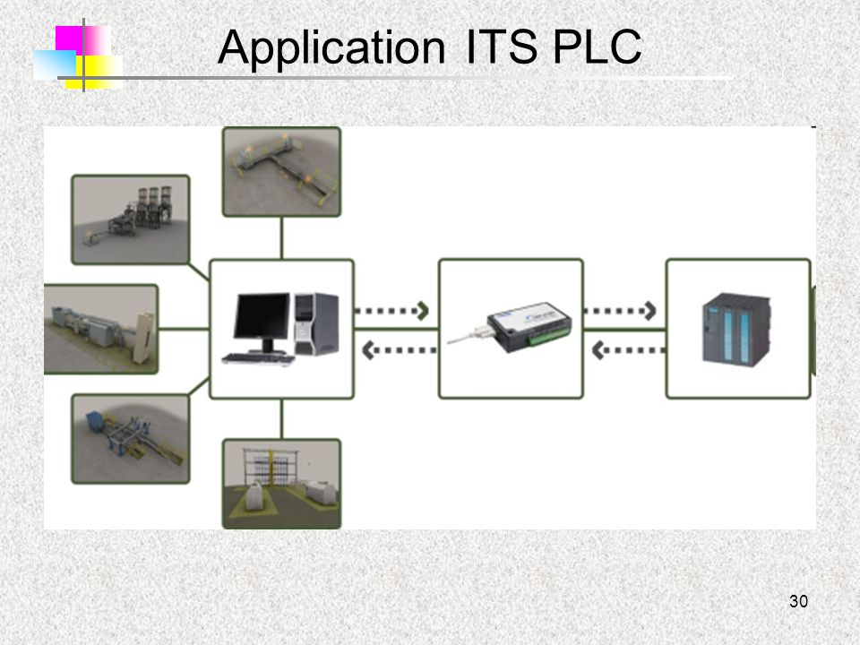 Application ITS PLC