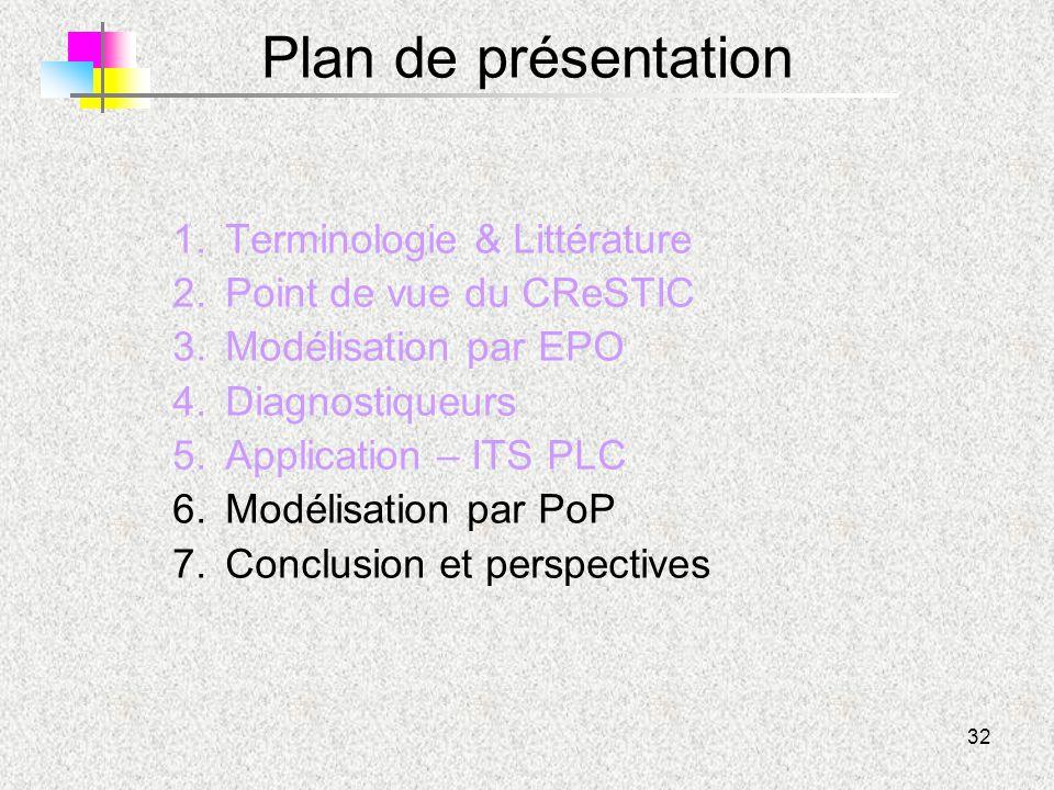 Plan de présentation Terminologie & Littérature