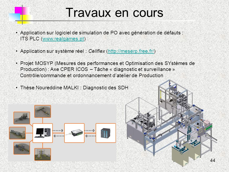 Travaux en cours Application sur logiciel de simulation de PO avec génération de défauts : ITS PLC (www.realgames.pt)