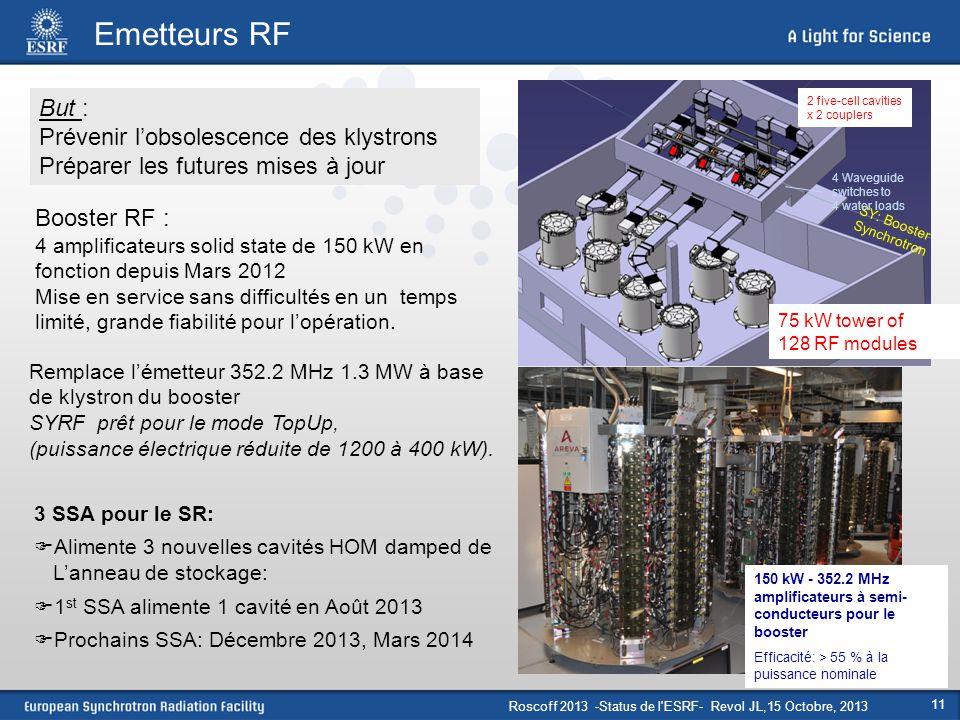 Emetteurs RF But : Prévenir l'obsolescence des klystrons
