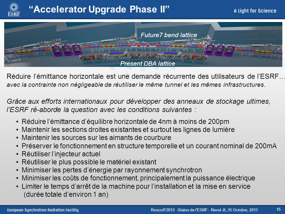 Accelerator Upgrade Phase II