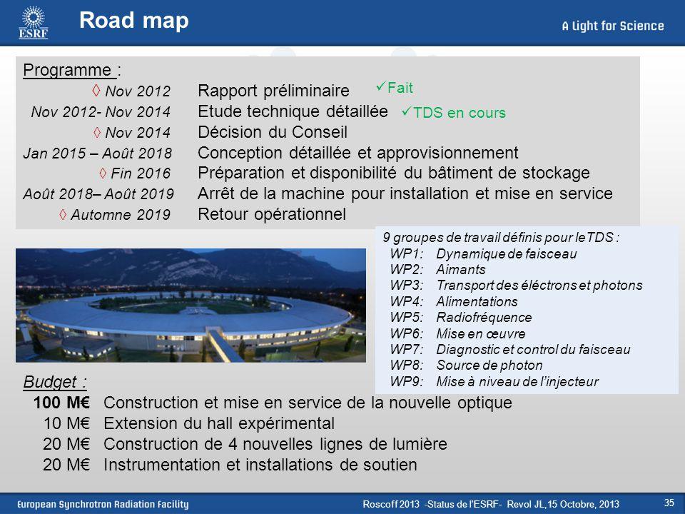 Road map Programme : ◊ Nov 2012 Rapport préliminaire