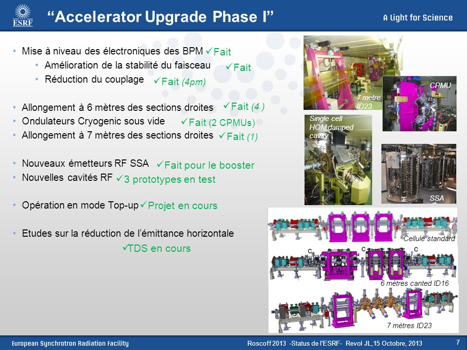 Accelerator Upgrade Phase I