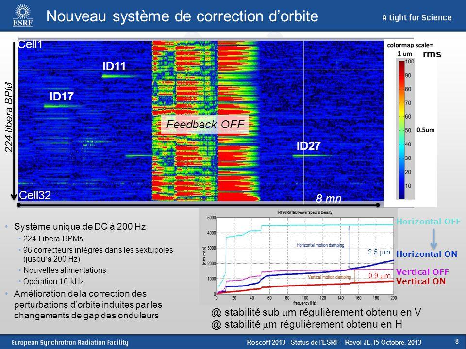 Nouveau système de correction d'orbite