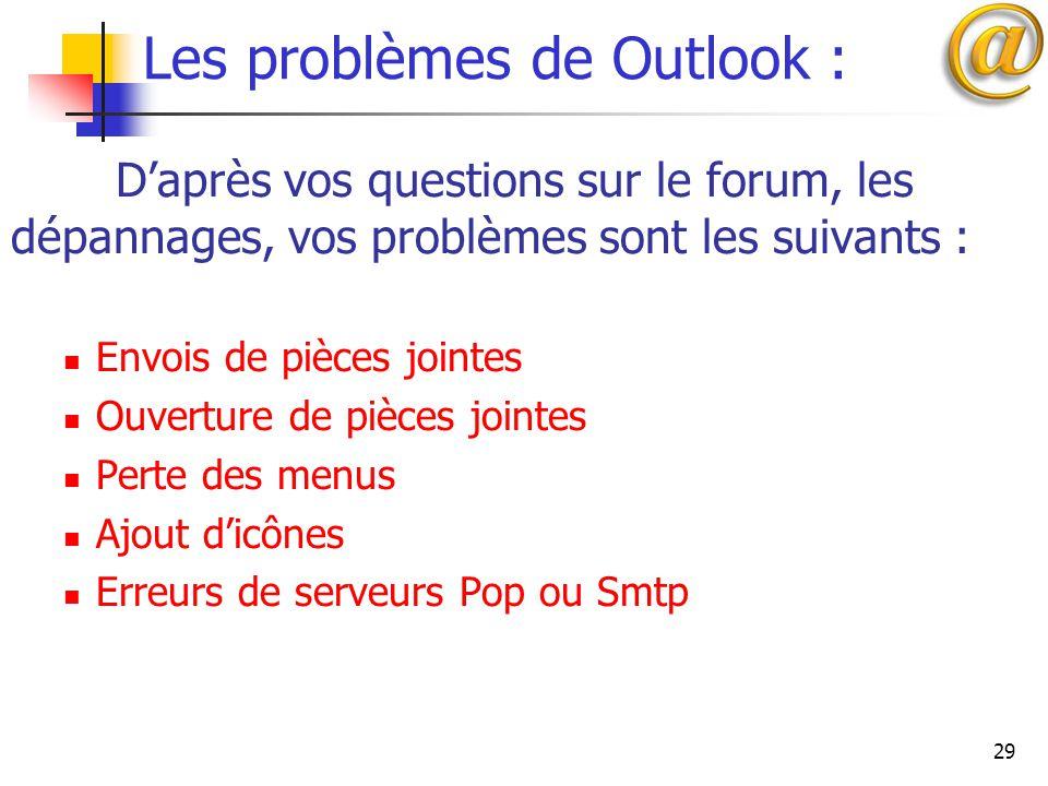 Les problèmes de Outlook :