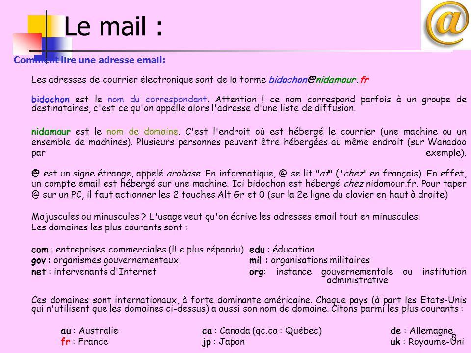 Le mail : Comment lire une adresse email: