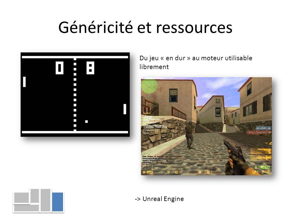 Généricité et ressources