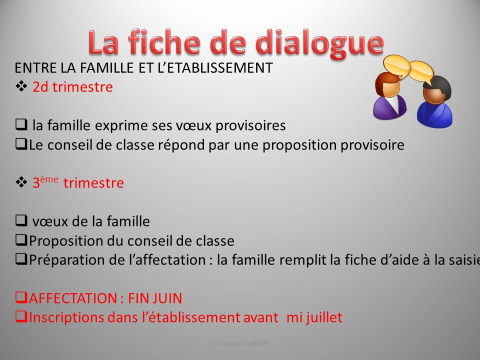La fiche de dialogue ENTRE LA FAMILLE ET L'ETABLISSEMENT 2d trimestre