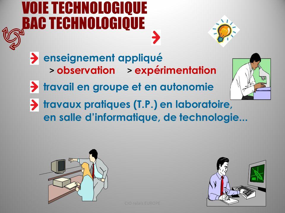 VOIE TECHNOLOGIQUE BAC TECHNOLOGIQUE enseignement appliqué