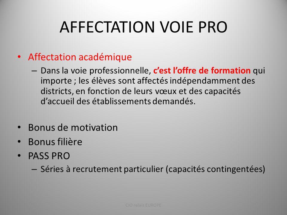 AFFECTATION VOIE PRO Affectation académique Bonus de motivation