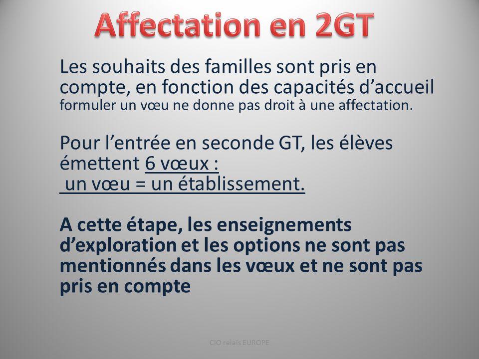 Affectation en 2GT