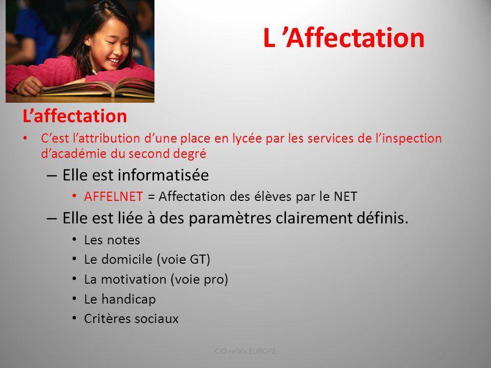 L 'Affectation L'affectation Elle est informatisée