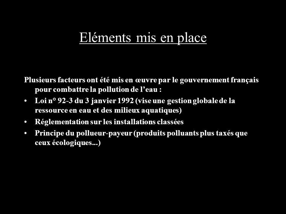 Eléments mis en place Plusieurs facteurs ont été mis en œuvre par le gouvernement français pour combattre la pollution de l'eau :