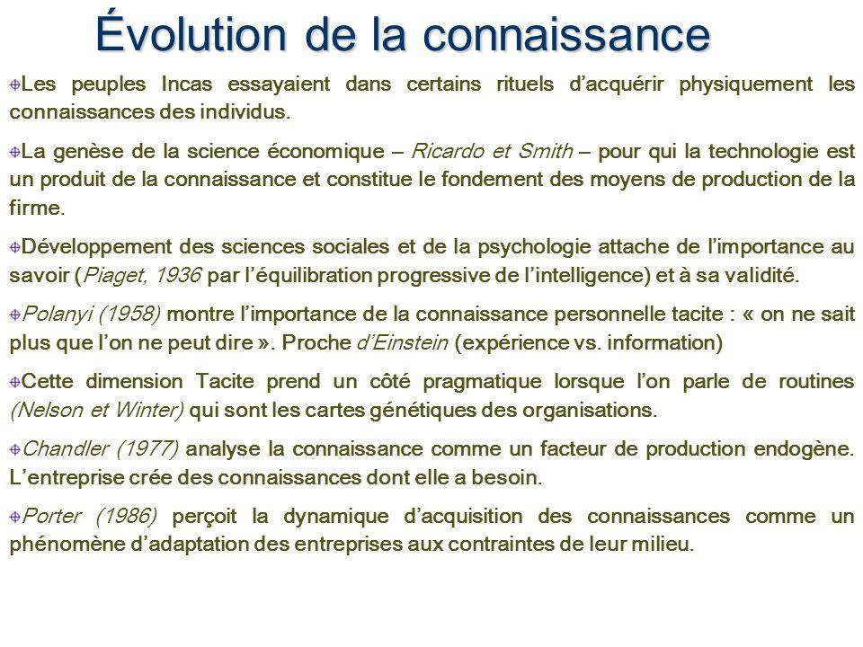 Évolution de la connaissance