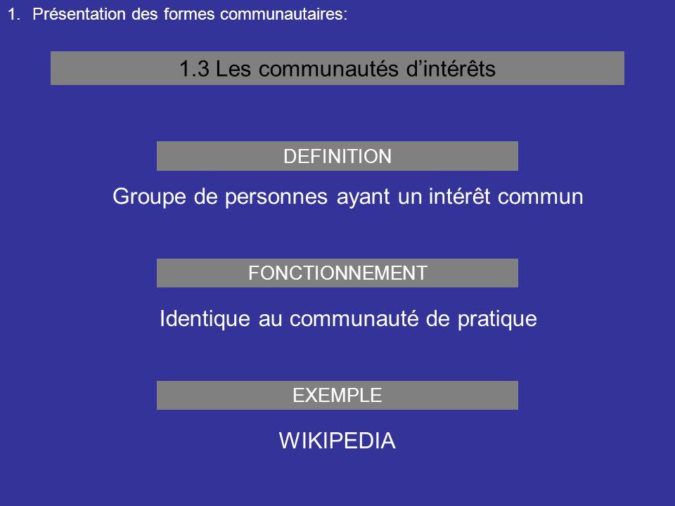 1.3 Les communautés d'intérêts