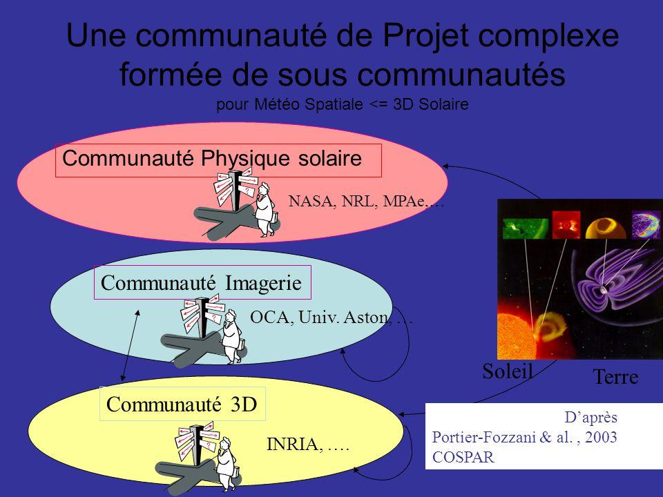 Une communauté de Projet complexe formée de sous communautés pour Météo Spatiale <= 3D Solaire