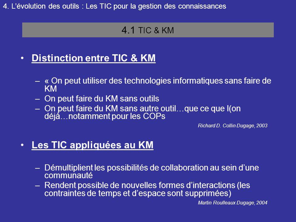 Distinction entre TIC & KM