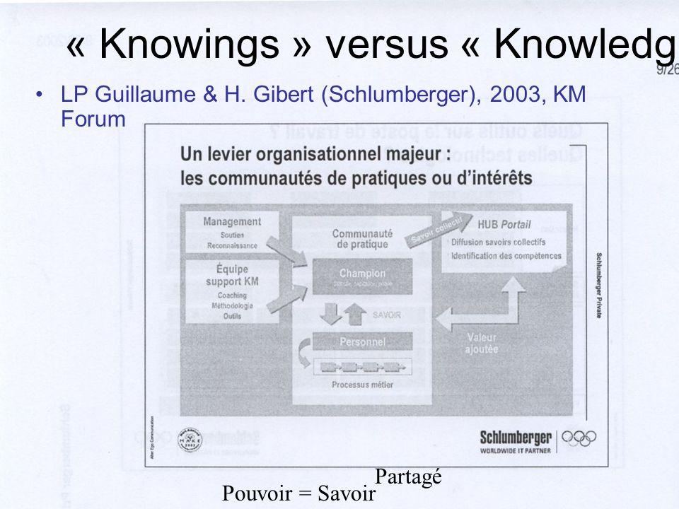 « Knowings » versus « Knowledge »