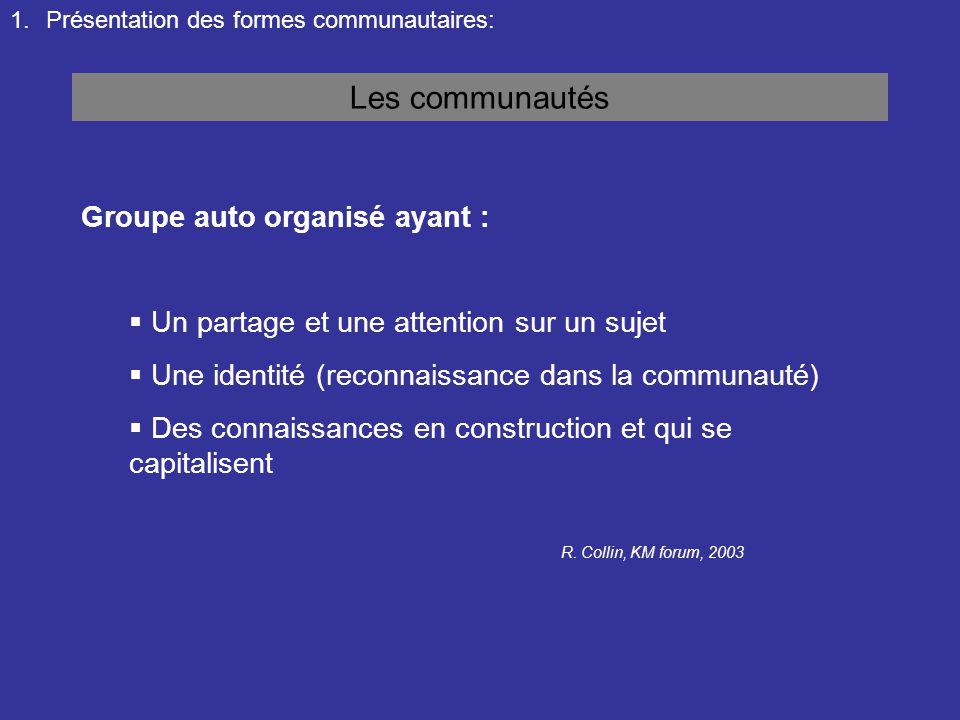Les communautés Groupe auto organisé ayant :