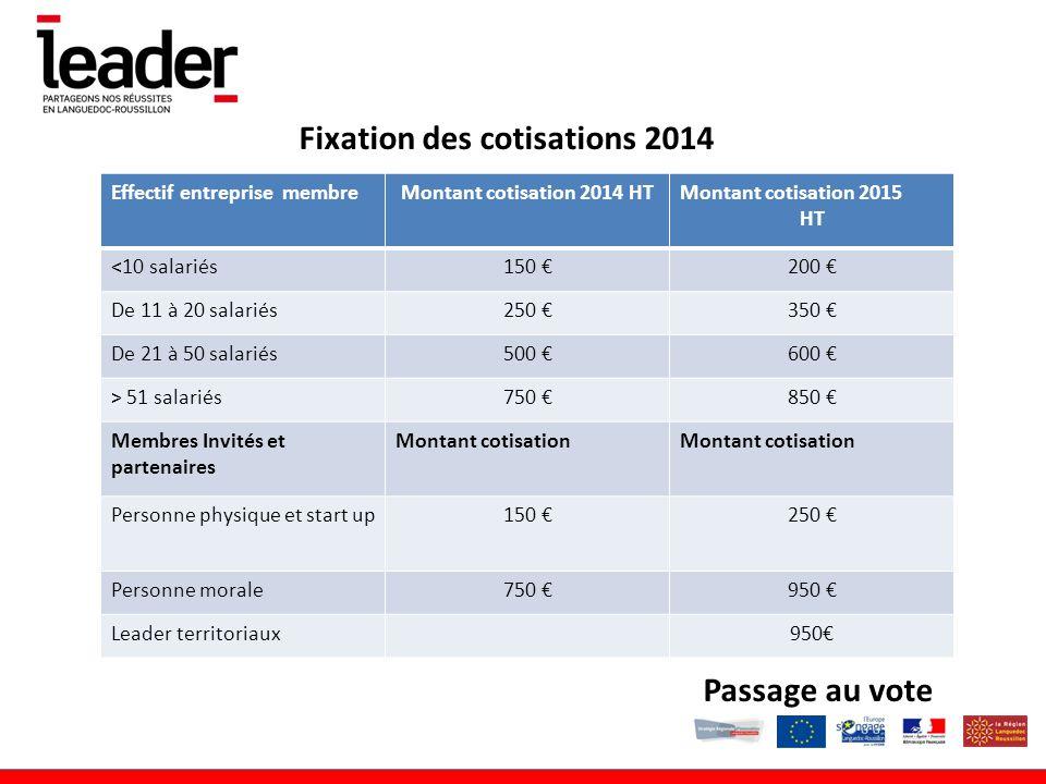 Fixation des cotisations 2014 Passage au vote