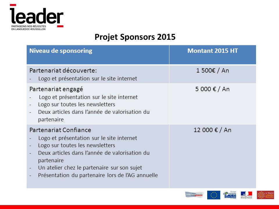 Projet Sponsors 2015 Niveau de sponsoring Montant 2015 HT
