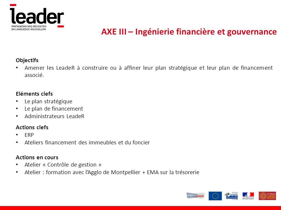 AXE III – Ingénierie financière et gouvernance