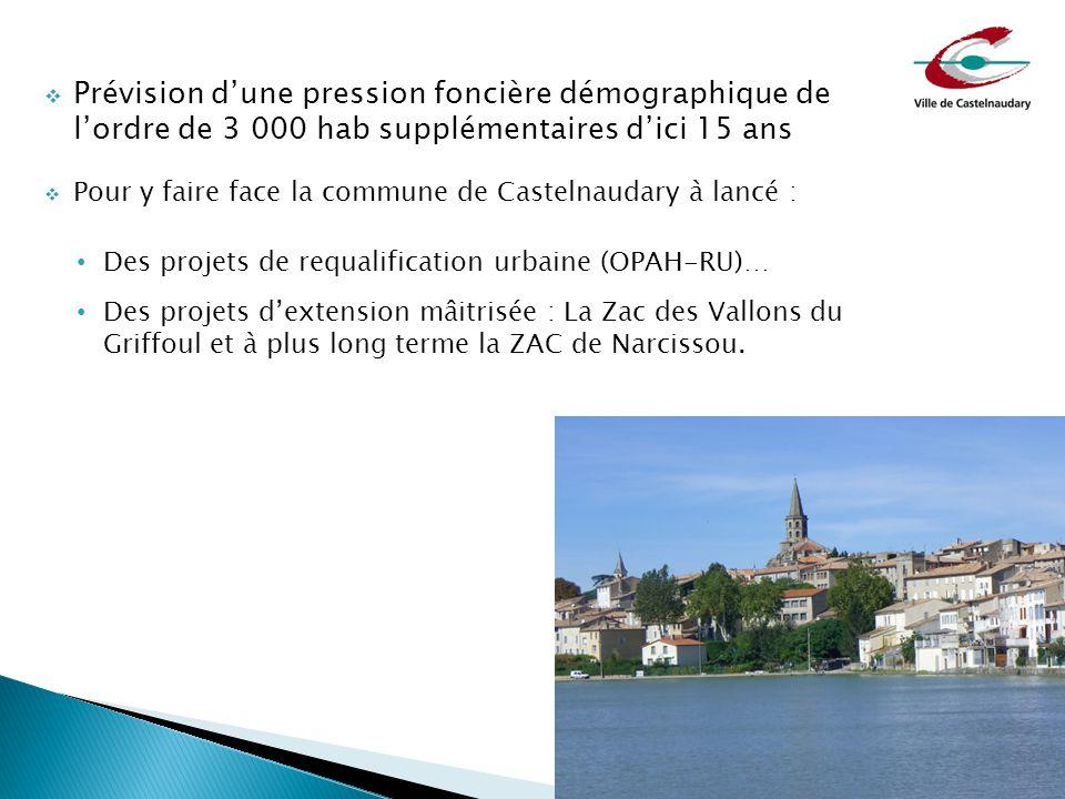 Prévision d'une pression foncière démographique de l'ordre de 3 000 hab supplémentaires d'ici 15 ans