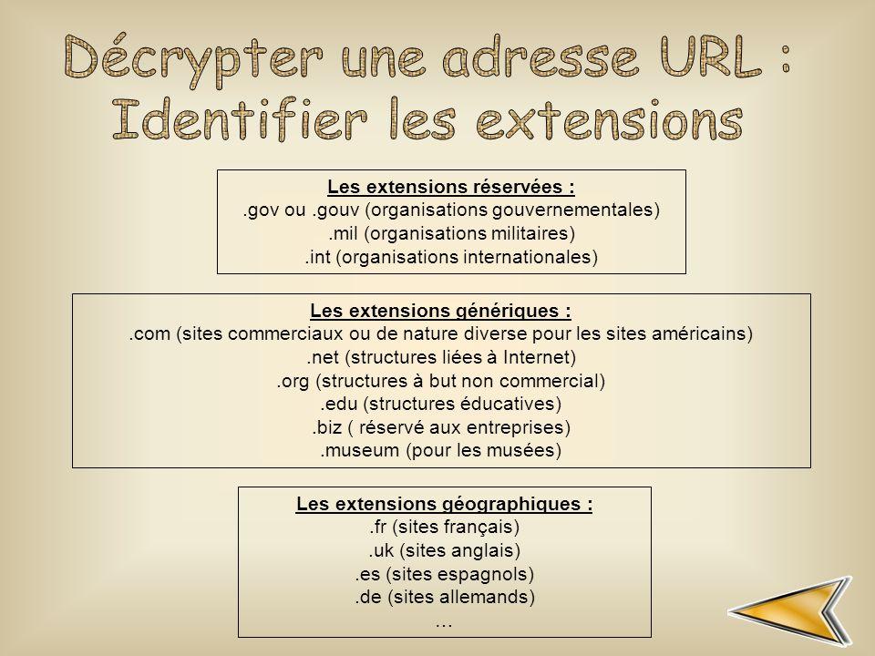 Décrypter une adresse URL : Identifier les extensions